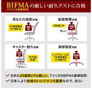 サンワダイレクト BIFMA