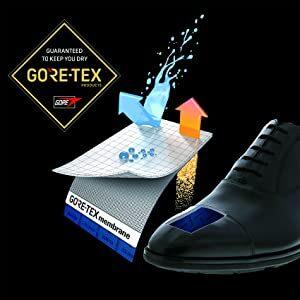 ゴアテックス 革靴